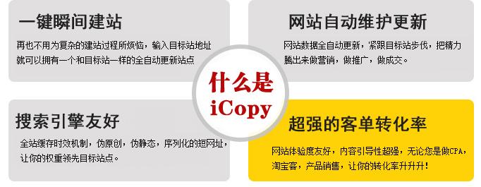 icopy网站采集系统是什么
