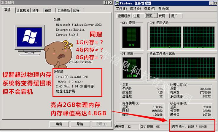 香港vps主机配置参数图1